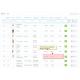 Actualizador de stocks y precios vía CSV + alertas de stock Módulo Prestashop